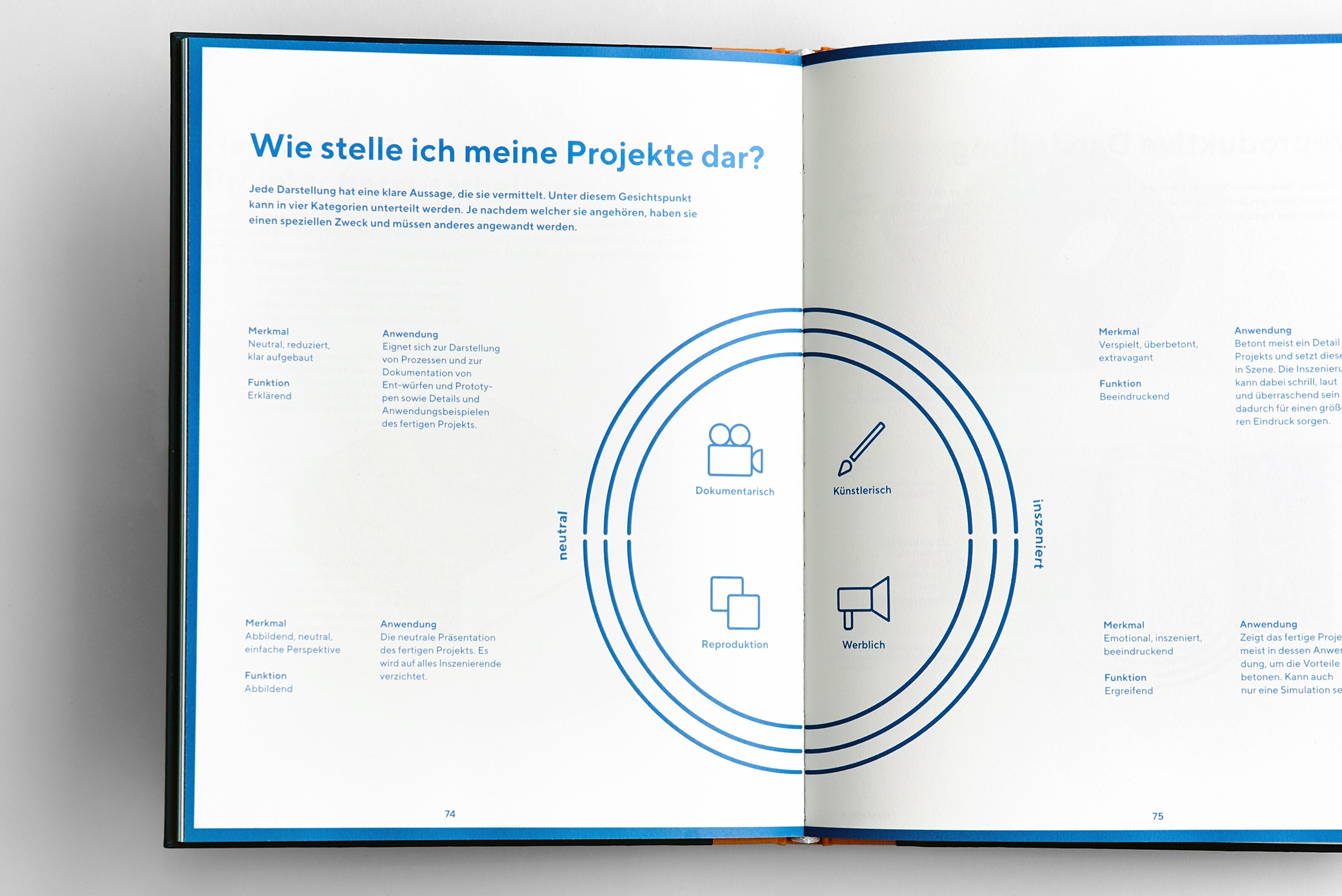 Editorialdesign straubmuellerstudios Stuttgart Buch Grafik