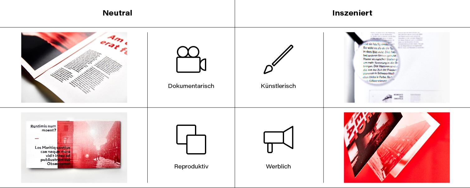 Editorialdesign straubmuellerstudios Stuttgart Ratgeber